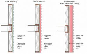 Figure 2: Various configurations of flow-through assemblies.