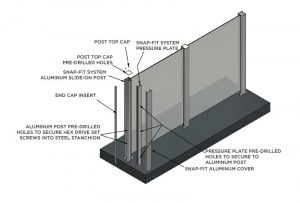 The snap-fit aluminum post system makes for quick, safe, and easy installation. With one side of the post in place, the glass is positioned in front of the system and held in by very high bond (VHB) tape. The tape holds the first pane of glass in while the next piece of glass is installed. The post cover is then snapped in from the non-drop side, safely securing the glass panel in place.