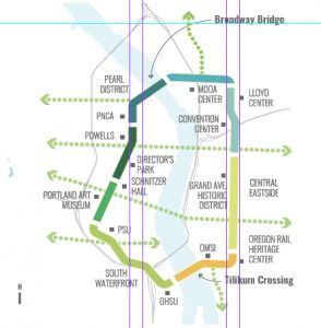 The Green Loop in Portland, Oregon, will connect nearly a dozen distinct districts, each with its own attractions, communities, and unique feel. Image courtesy Portland's planning and sustainability bureau