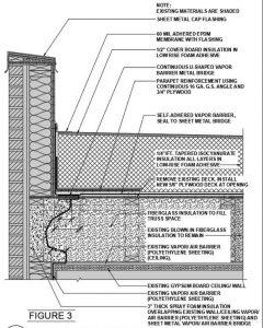 Figure 3: Tall parapet at nonbearing roof truss.