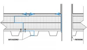 Figure 1: Potential air paths through roof assembly. Images © Ryan Asava, AIA, NCARB