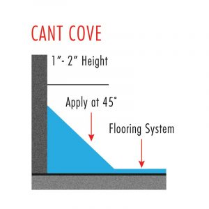 Figure 1: A cant cove base is installed at a 45-degree angle from the floor to wall for easier cleaning by eliminating hard right angles.
